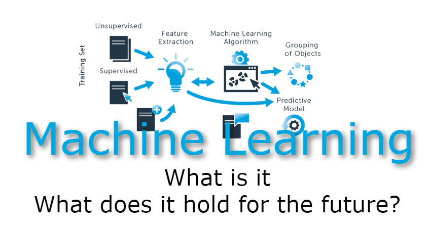 What Is Machine Learning? - Cybrary